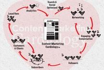 Content Marketing Wisdom