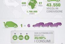 Infographics / Infographic design