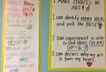 Choice Based Teaching Artistic Behaviors Theory - Middle School