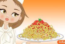 Как быстро приготовить итальянские спагетти
