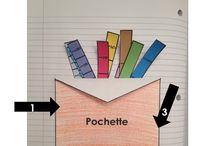 Cahier interactif - math