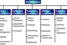 Event- Planning & Mgt / by Alisha Mitchell