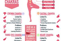 Chakras in the deep