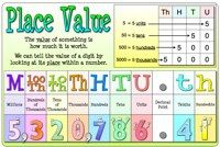Place Value / by Daryl Smith