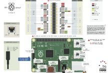 Raspberry Pi / Raspberry Pi and related images