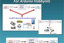 Arduino Mqtt