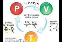 Fisica Y Quimica 3ºESO