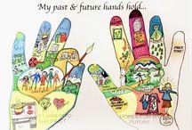 Year 6 Future
