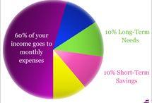 Easy Personal Finances