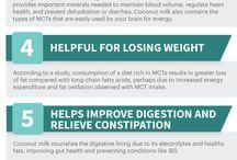 Coconut milk benefits
