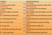 English direct reportet speech