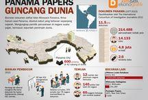 Infografik Panama Papers / Semua tentang infografik kasus besar Panama Papers di negara suaka pajak (Tax Havens)