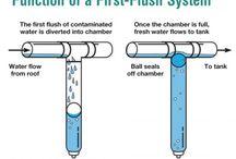 Filter First fluch