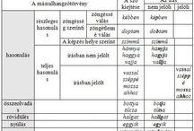 nyelvtan 6.osztály
