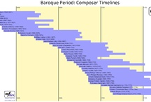 Music Graphics and Infographics / Infographics, posters and educational or fun graphics about Music. Initially we will add some basic composer timeline diagrams, but we hope to develop more in future.