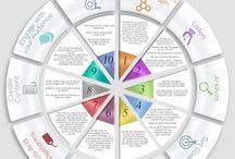 Social Media - Strategy