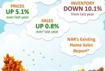 Real Estate Market Updates