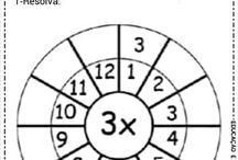 Math tafels oefenen