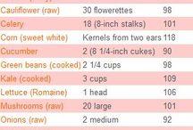 5:2 Recipes