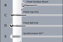 parapet cabluri/fire