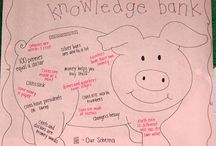 Anchor Charts - Money / Take a look at these posts about anchor charts... http://coachingchronicles.blogspot.com/2010/11/anchor-charts.html http://coachingchronicles.blogspot.com/2010/11/math-anchor-charts.html / by CSISD Math Specialists