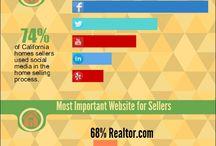 Real Estate Infographics / Real Estate Infographics