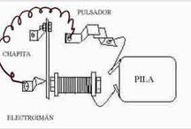 ELEKTROMAGNETISMOA