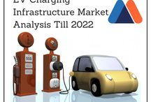 Automotive & Transport  Million Insights