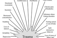 Human trauma and its side effects: all addiction are result of some kind of child trauma