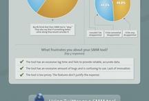 Social Media & Marketing / by Christel Quek
