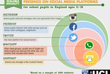 anthro social media