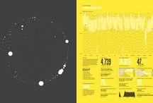 Infograficos (Infographic)