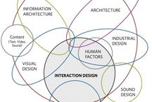 Design - User Experience (UX)