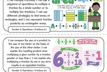 Common Core Math / Common Core Math Standards and Math Lessons to help achieve them. / by GPA Learn