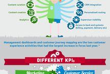 Infografiche: www.socialistening.it / Socialistening è un blog di aggiornamento sui social network e sugli ambienti digitali, che offre quotidianamente informazioni aggiornate e dati interessanti per esplorare le dinamiche della rete. / by Pierluigi Vitale