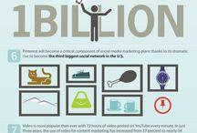 Business - Internet Marketing