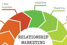 Marketing Tips & Strategies