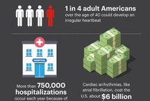 Heart probplems
