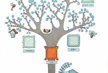 arbre généalogique bb