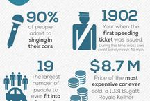 Fun Facts: Cars & Driving