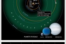 kepler 47 / We are not alone in 'universe! better!