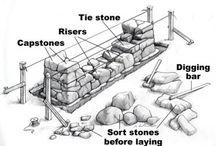 Oporný múr / skalka