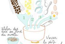 Cuisine / Mes recettes préférées piochées un peu partout sur le net.  / by faerie003