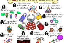 BreakOutEdu / BreakOut Edu kits and ideas in Education