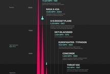 Infographics / Data Visualization / by Alexander Venus
