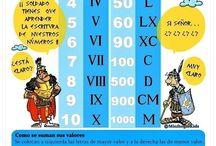 sistema de numeración!!