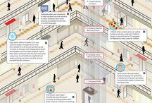 Info Crowdsourcing