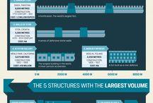 Infographic & Data Viz