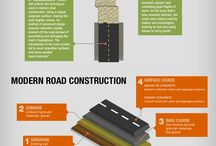 Roads infographic