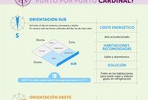 Infografías Construcción y Arquitectura / Infografías con contenidos acerca de la construcción y la arquitectura. / by Arquitas, the consulting team